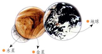 天文世界之最:最亮的行星是哪颗?——金星【附注音】插图(1)