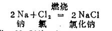 生活中的化学现象之黄色的火焰,罩上了白烟:黄色的火焰,罩上了白烟,这是什么原因造成的?插图(2)