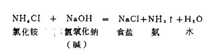 生活中的化学现象之奇怪的白烟:奇怪的白烟,这是怎么形成的?插图(4)