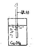生活中的化学现象之铁丝变铜丝:铁丝变铜丝,这是什么回事?插图(1)