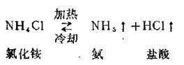 生活中的化学现象之奇怪的白烟:奇怪的白烟,这是怎么形成的?插图(3)