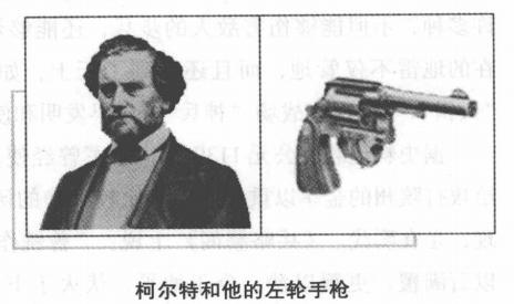 科技世界之最:最早的手枪插图(1)