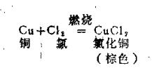 生活中的化学现象之棕色的烟变成绿色的水:棕色的烟变成绿色的水,这是什么回事?插图(2)