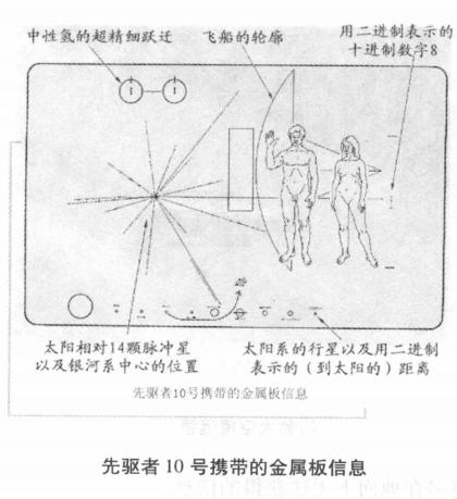 科技世界之最:最遥远的人造天体插图(2)