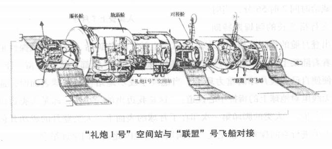 科技世界之最:最早的太空空间站插图(1)