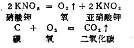 生活中的化学现象之火能自动写字:火能自动写字,这是怎么原因?插图(2)