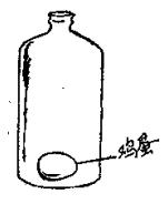 生活中的化学现象之鸡蛋怎么进了小口瓶:鸡蛋怎么进了小口瓶,这是怎么做到的?插图(3)
