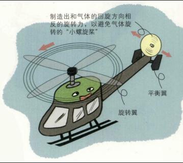 生活中的物理现象之作用力与反作用力的定律:你推我?那我也推你!插图(3)