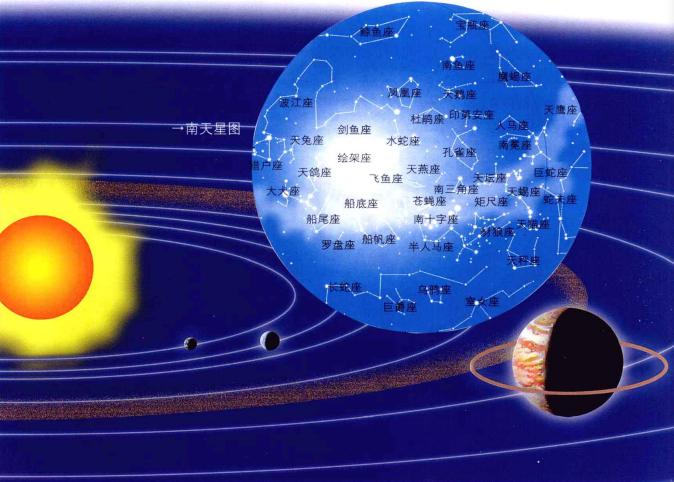 天文世界之最:最亮的恒星是哪颗?【附注音】插图(1)