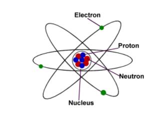 化学知识点归纳 什么是化学键