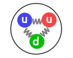 什么是基本粒子 比电子更小的粒子是什么