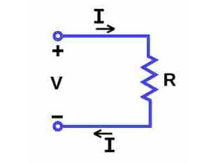 儿童物理知识 交流电和直流电的区别