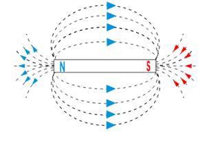 磁性是什么意思 地球磁性的相关知识有哪些