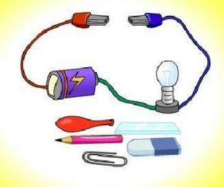 儿童物理知识 导体是什么有哪些
