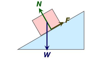 儿童物理知识 摩擦力是什么