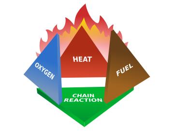 儿童物理知识 热量传递的三种方式