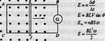 是法拉第发现的电磁感应定律吗?插图(1)