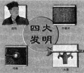 中国古代的四大发明指的是哪些发明?插图(1)