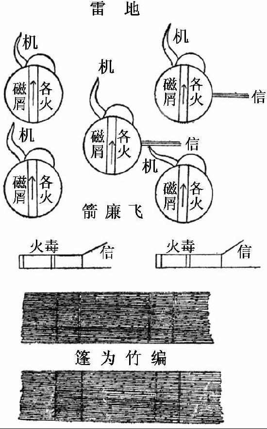 中国古代科学家的故事:戚继光造地雷插图(1)