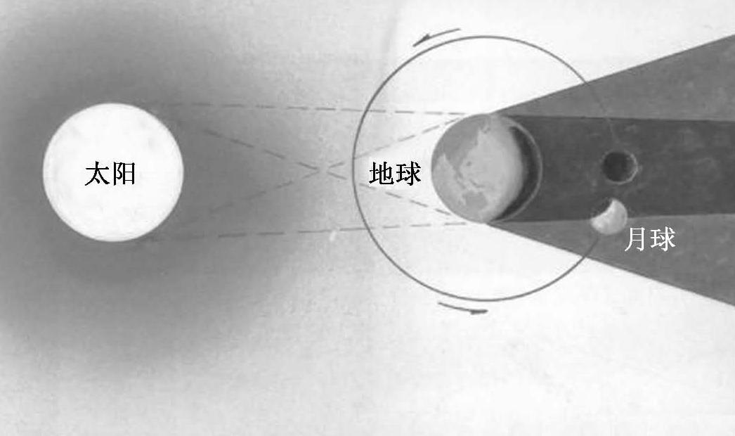 中国古代科学家的故事:落下闳修改历法插图(2)