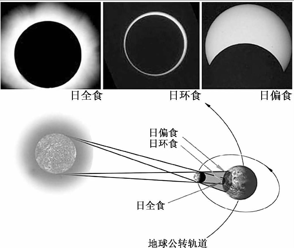 中国古代科学家的故事:李淳风预测日食插图(1)
