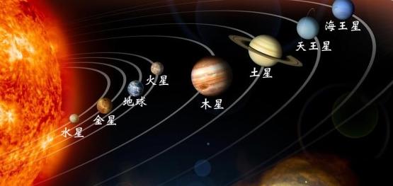 天文知识问答:你知道太阳系中有多少成员吗?插图(1)