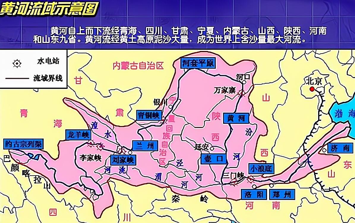 长江为何叫江,黄河为何叫河?简述江与河的差别。附:长江流域地形图和黄河流域示意图插图(6)