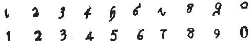 阿拉伯数字的由来?阿拉伯数字是哪个国家的人发明的?插图(3)