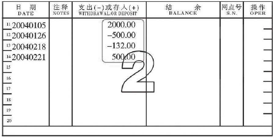 负数的起源和发展、负数的表示方法插图
