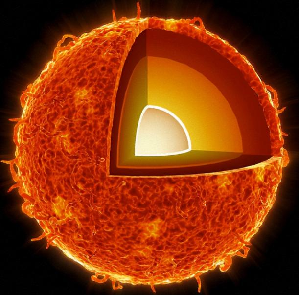 太阳科普:太阳温度大约多少度,太阳表面温度是多少插图(1)