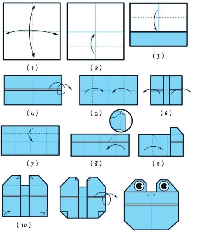 培养注意力的小游戏:学折纸,乐趣多插图(1)