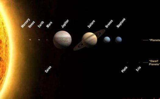 天文学基础知识 太阳系八大行星
