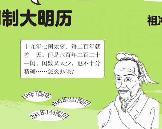 中国名人故事:祖冲之创制大明历